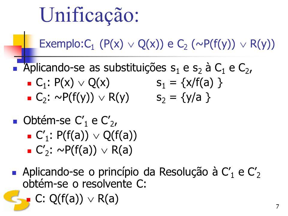 Unificação: Exemplo:C1 (P(x)  Q(x)) e C2 (~P(f(y))  R(y))
