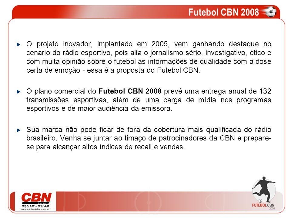 Futebol CBN 2008