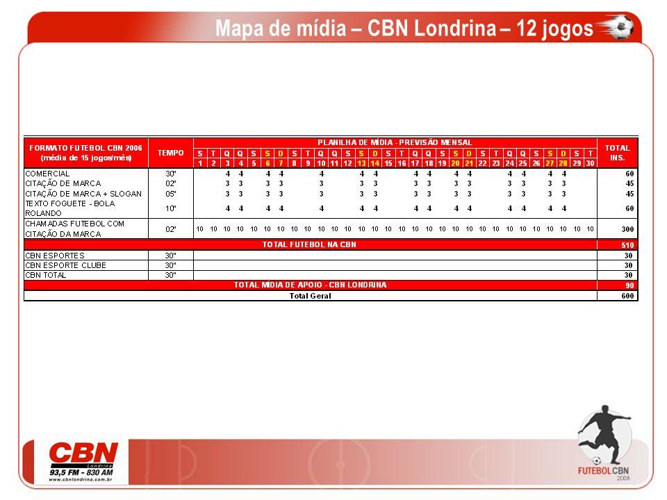 Mapa de mídia – CBN Londrina – 12 jogos