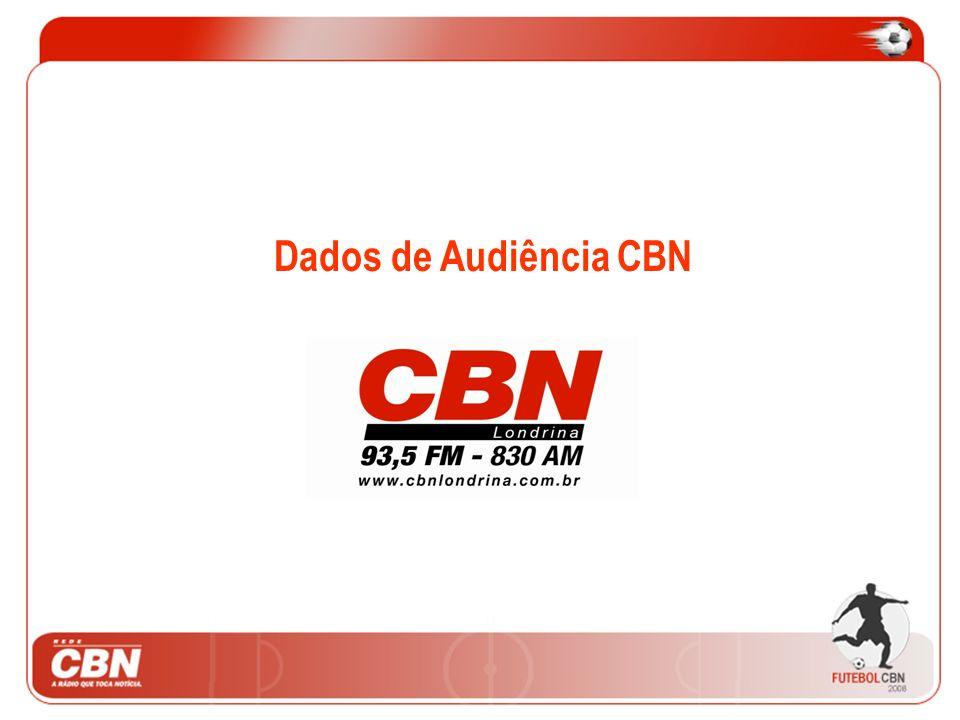 Dados de Audiência CBN