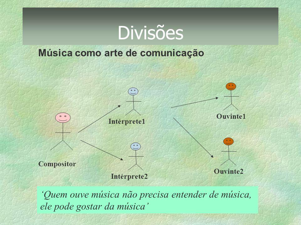 Divisões Música como arte de comunicação