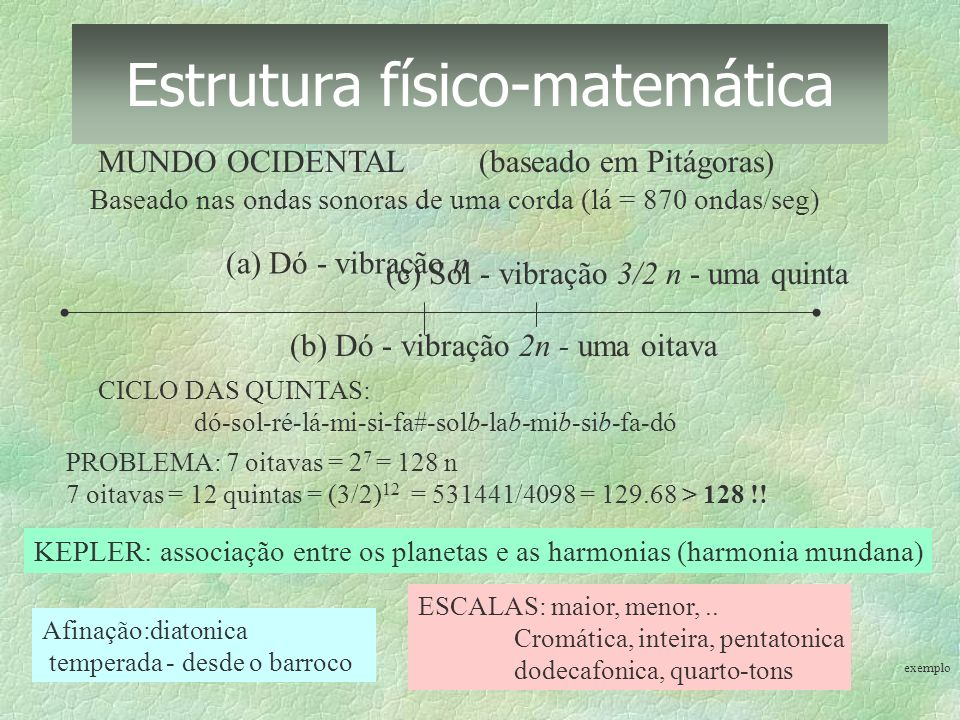 Estrutura físico-matemática