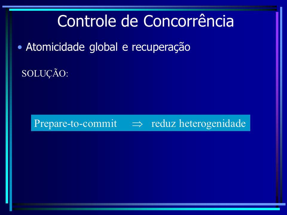 Controle de Concorrência