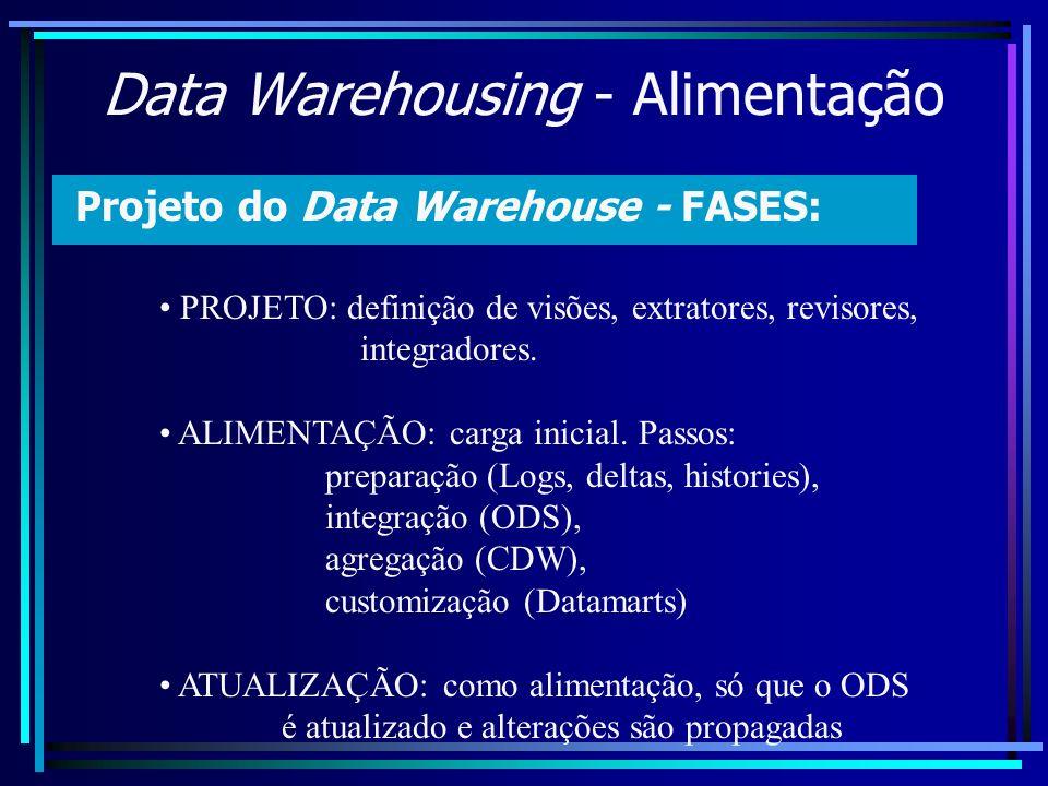Data Warehousing - Alimentação