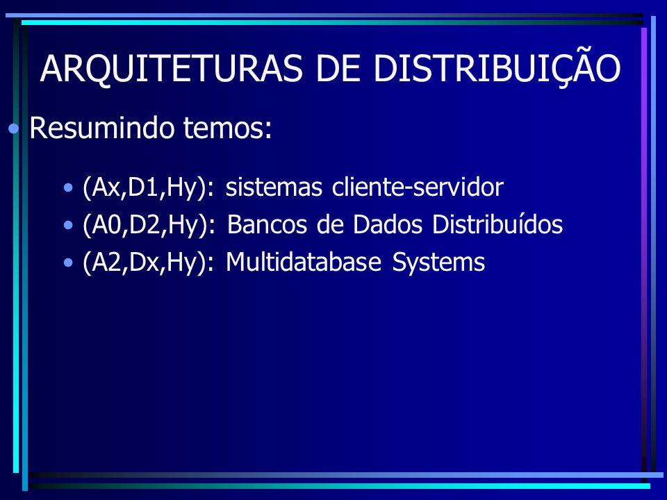 ARQUITETURAS DE DISTRIBUIÇÃO