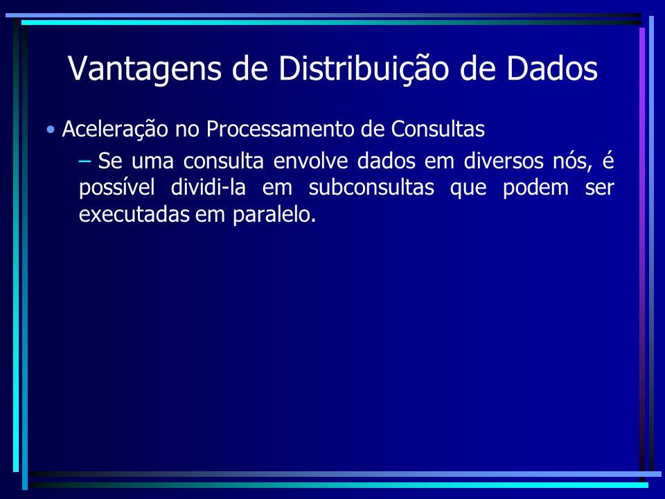 Vantagens de Distribuição de Dados