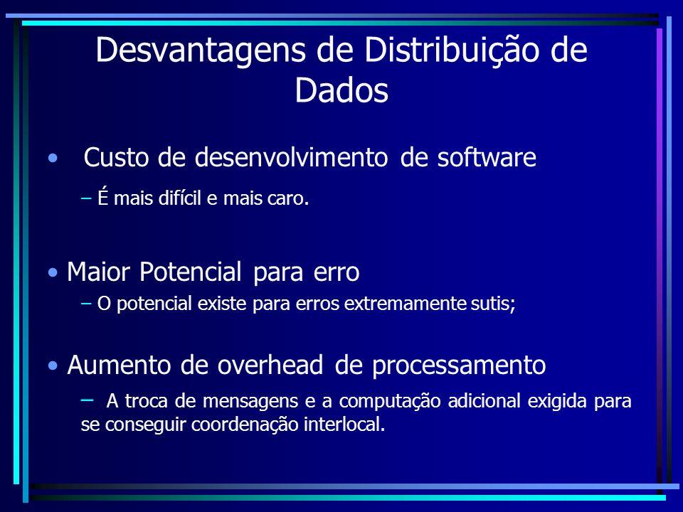 Desvantagens de Distribuição de Dados