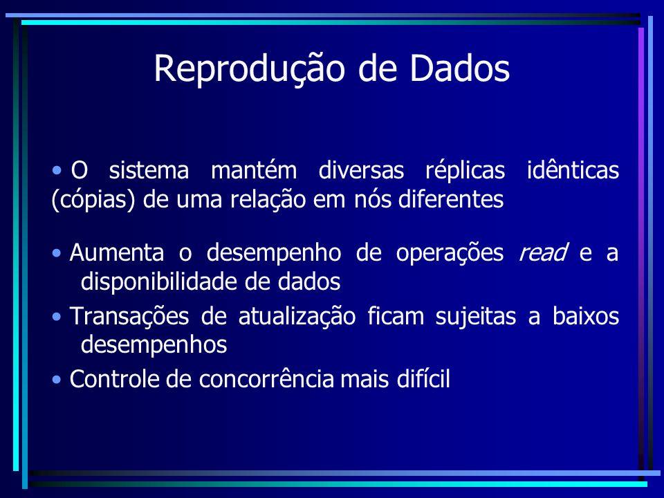 Reprodução de Dados O sistema mantém diversas réplicas idênticas (cópias) de uma relação em nós diferentes.