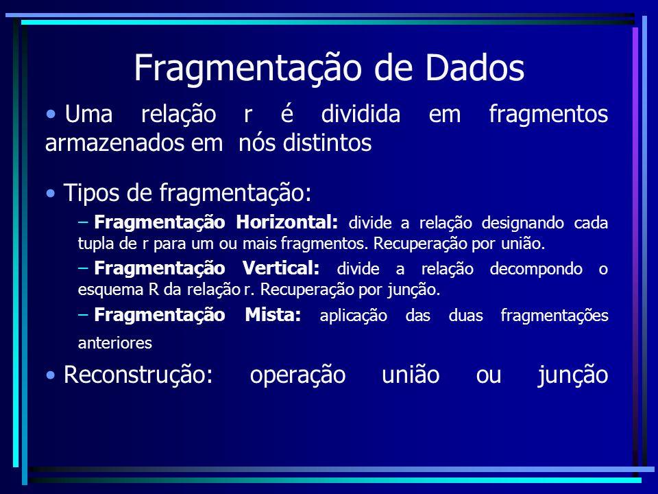 Fragmentação de Dados Uma relação r é dividida em fragmentos armazenados em nós distintos. Tipos de fragmentação: