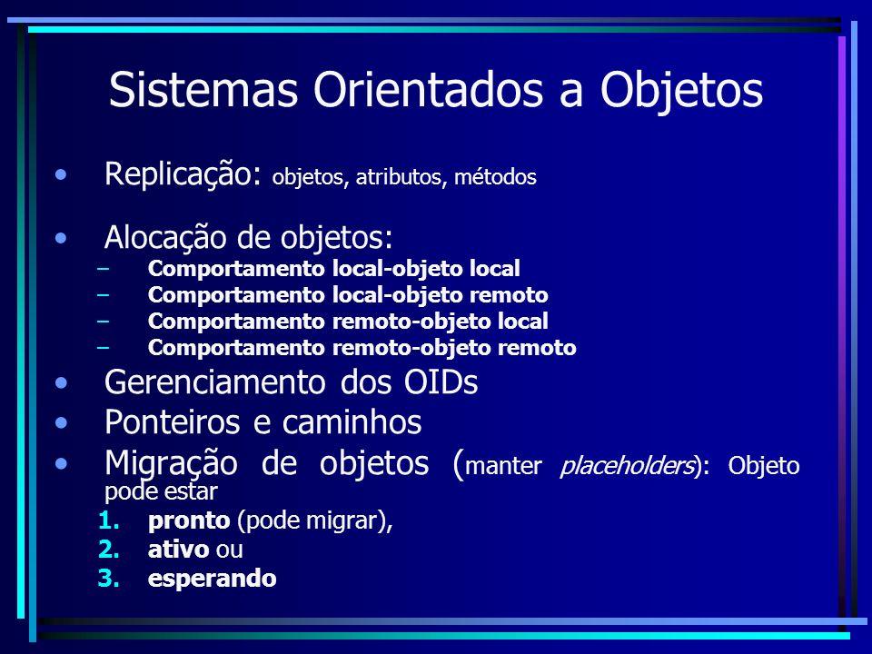 Sistemas Orientados a Objetos