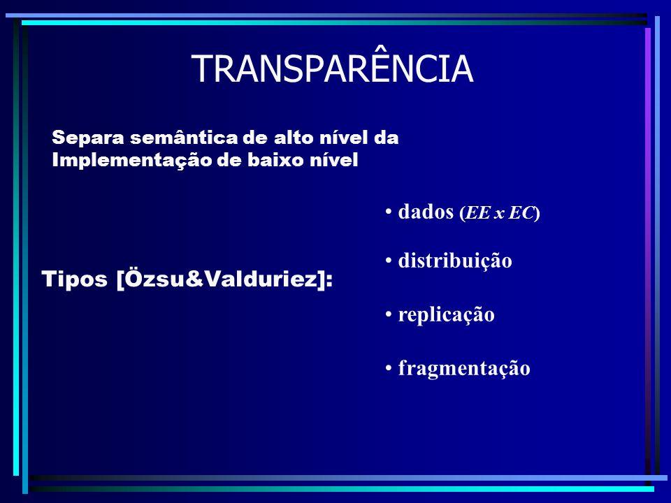 TRANSPARÊNCIA dados (EE x EC) distribuição replicação
