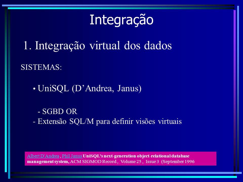Integração 1. Integração virtual dos dados - SGBD OR SISTEMAS: