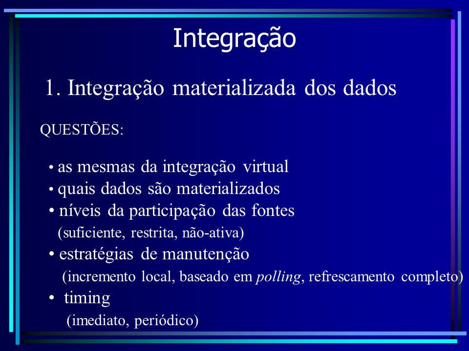 Integração 1. Integração materializada dos dados