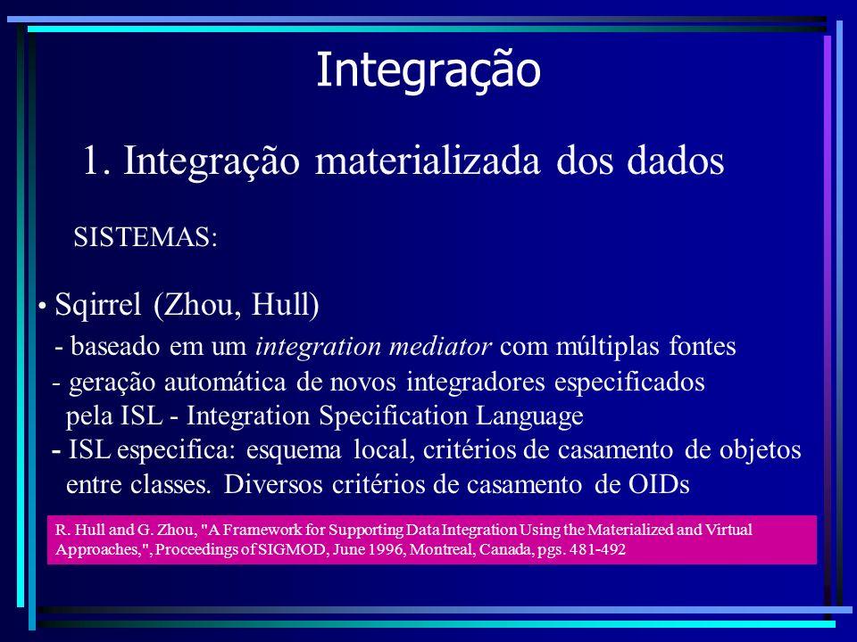 Integração 1. Integração materializada dos dados SISTEMAS: