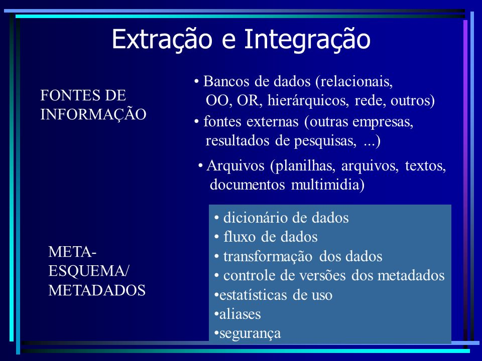Extração e Integração Bancos de dados (relacionais, OO, OR, hierárquicos, rede, outros) FONTES DE.