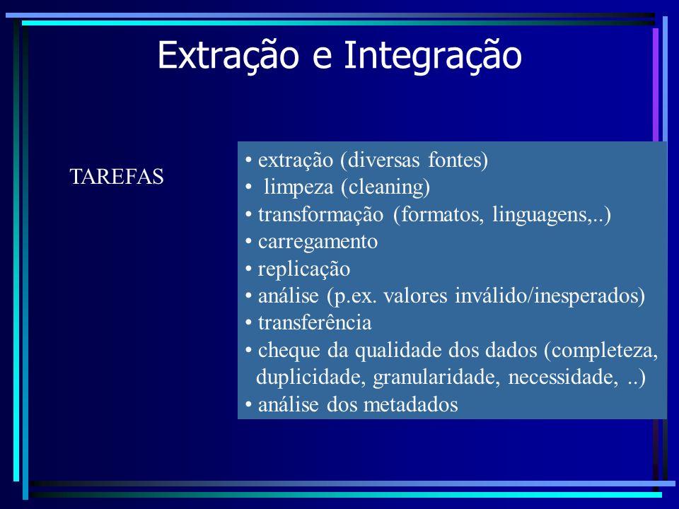 Extração e Integração extração (diversas fontes) limpeza (cleaning)
