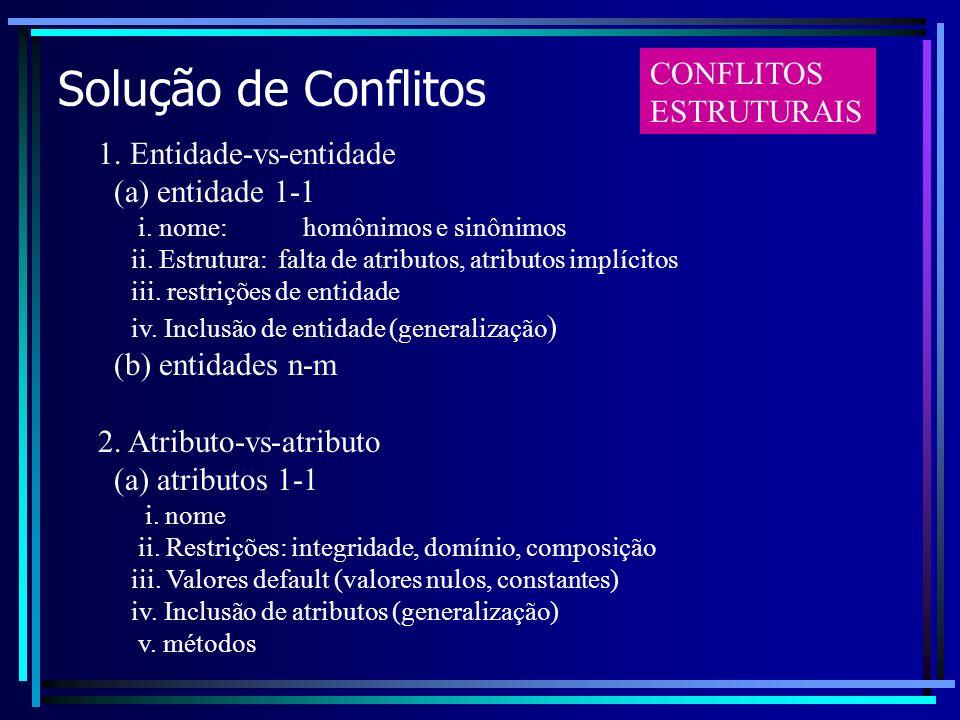 Solução de Conflitos CONFLITOS ESTRUTURAIS 1. Entidade-vs-entidade