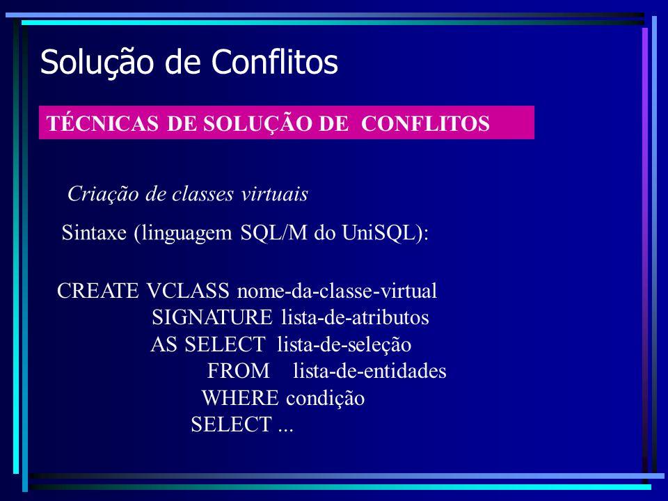 Solução de Conflitos TÉCNICAS DE SOLUÇÃO DE CONFLITOS