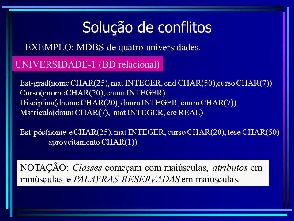 Solução de conflitos EXEMPLO: MDBS de quatro universidades.