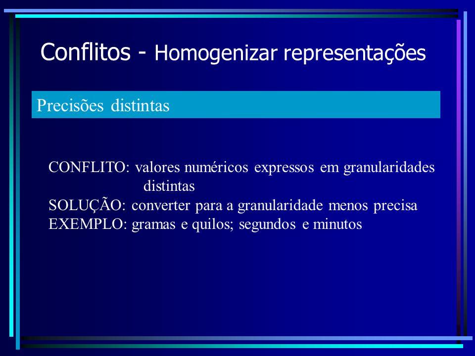 Conflitos - Homogenizar representações