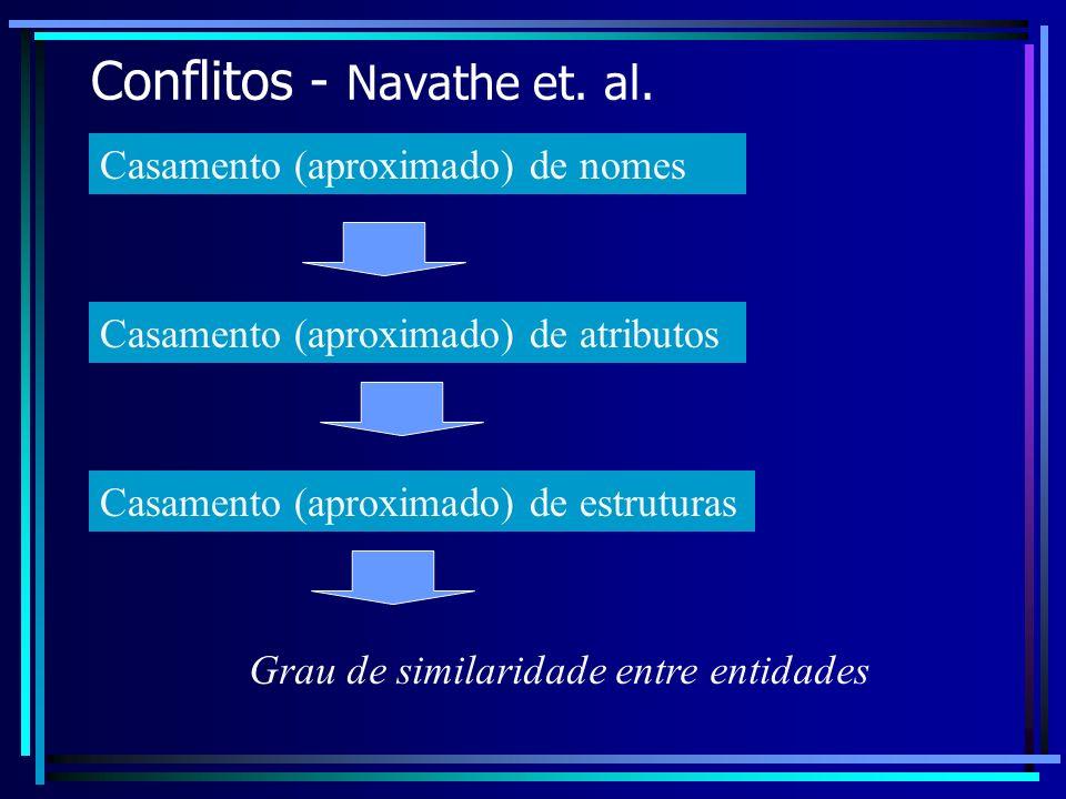 Conflitos - Navathe et. al.