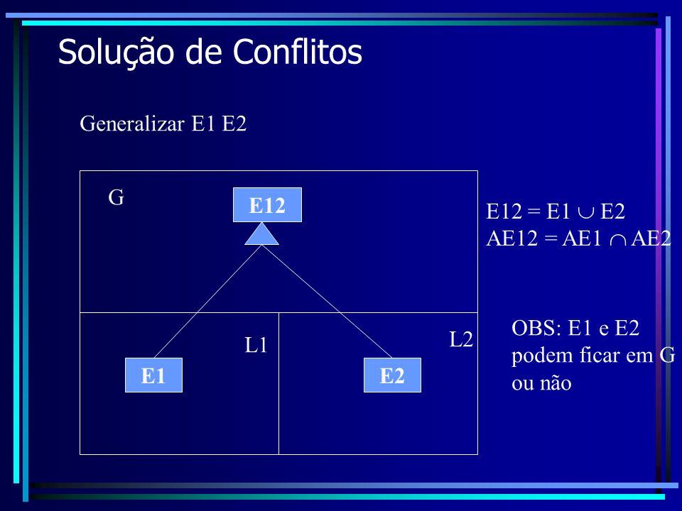 Solução de Conflitos Generalizar E1 E2 G E12 E12 = E1  E2