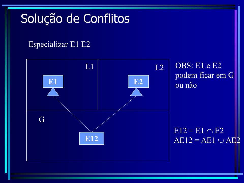 Solução de Conflitos Especializar E1 E2 L1 OBS: E1 e E2