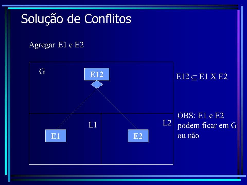 Solução de Conflitos Agregar E1 e E2 G E12 E12  E1 X E2 OBS: E1 e E2