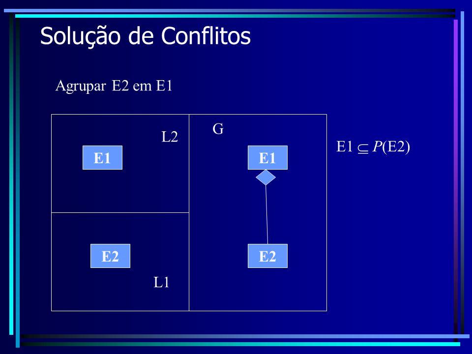 Solução de Conflitos Agrupar E2 em E1 G L2 E1  P(E2) E1 E1 E2 E2 L1