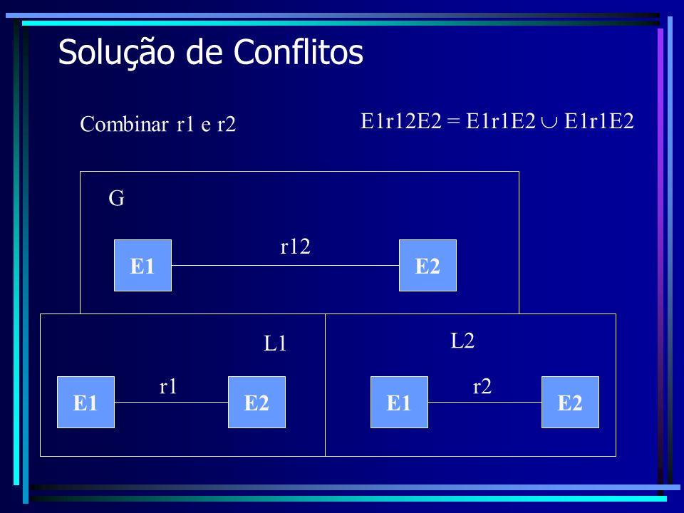 Solução de Conflitos Combinar r1 e r2 E1r12E2 = E1r1E2  E1r1E2 G r12