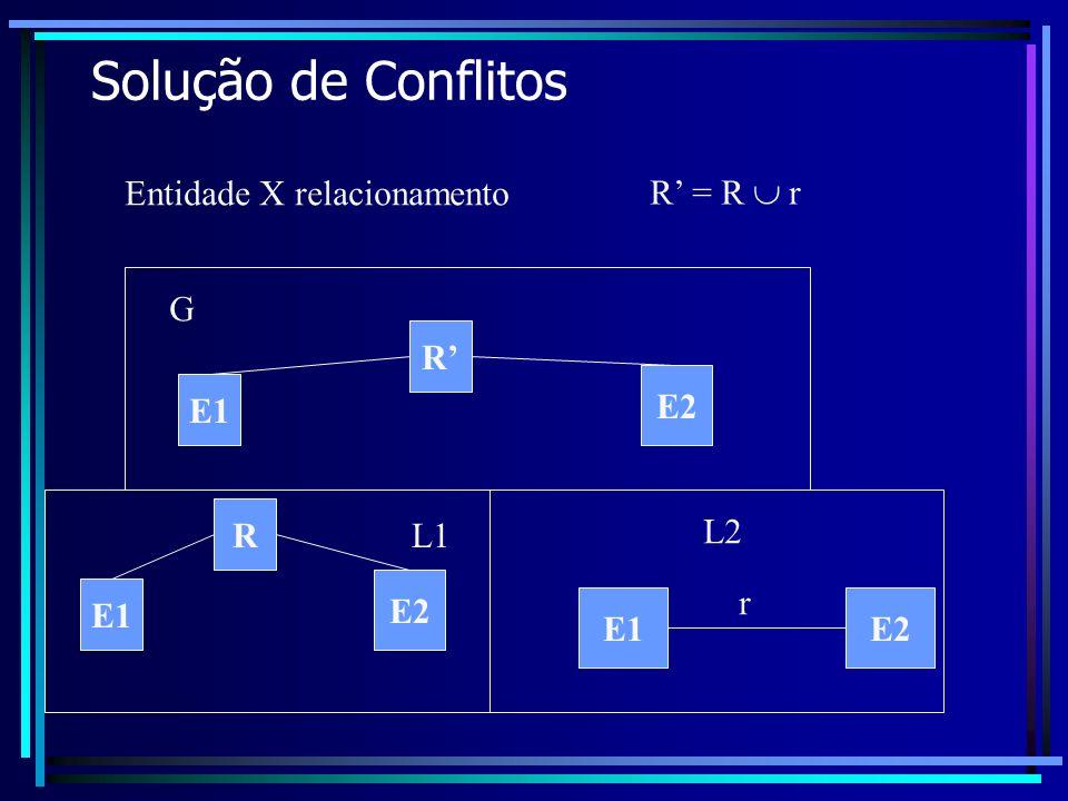 Solução de Conflitos Entidade X relacionamento R' = R  r G R' E2 E1 R