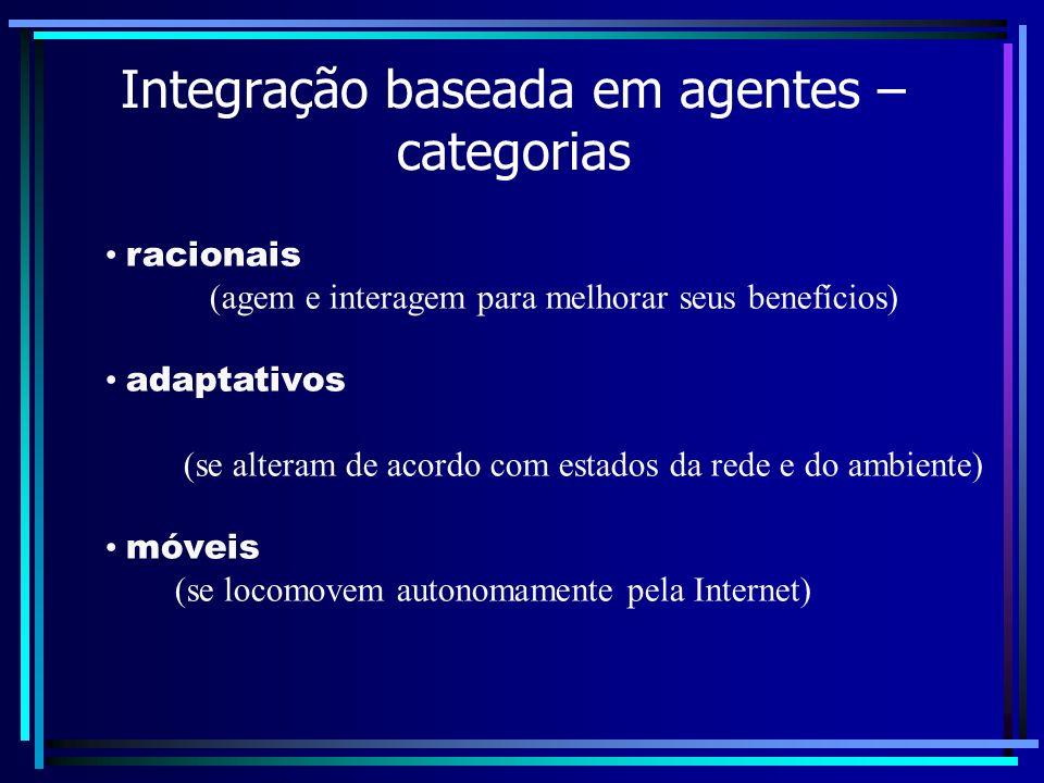 Integração baseada em agentes – categorias