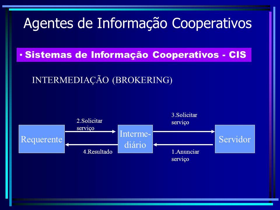Agentes de Informação Cooperativos