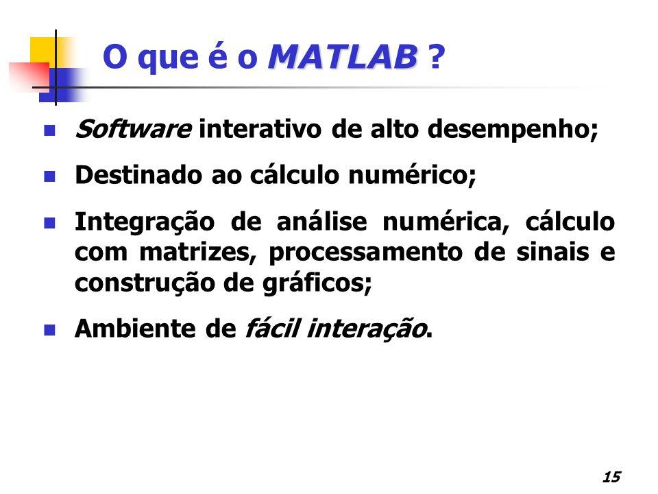 O que é o MATLAB Software interativo de alto desempenho;