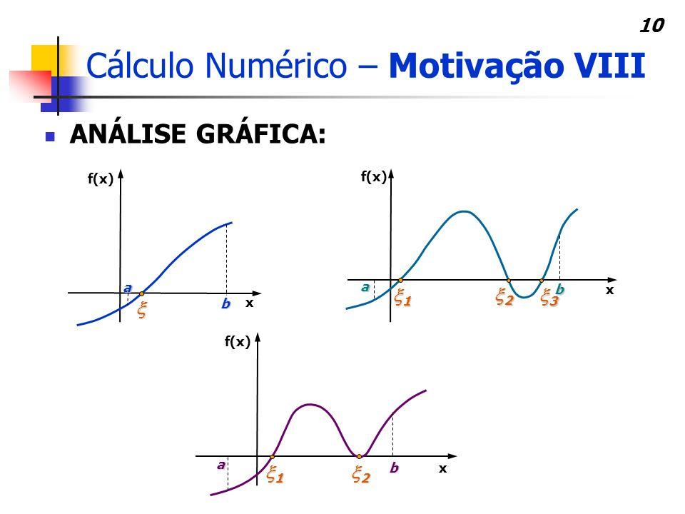 Cálculo Numérico – Motivação VIII
