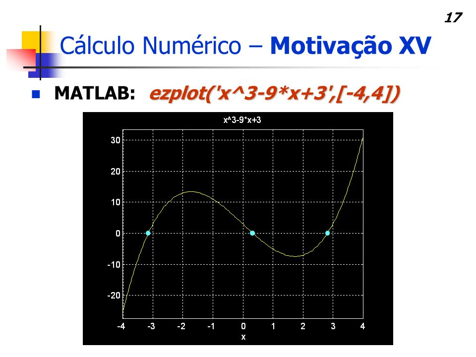 Cálculo Numérico – Motivação XV