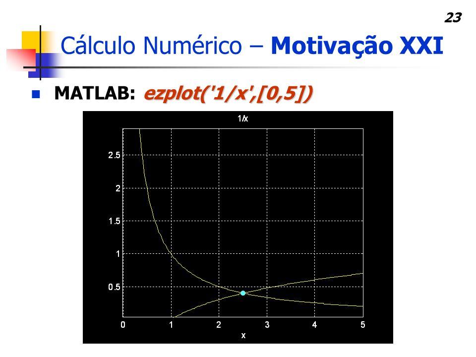Cálculo Numérico – Motivação XXI