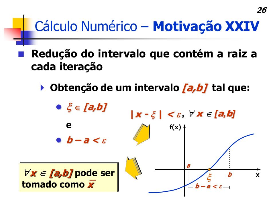 Cálculo Numérico – Motivação XXIV