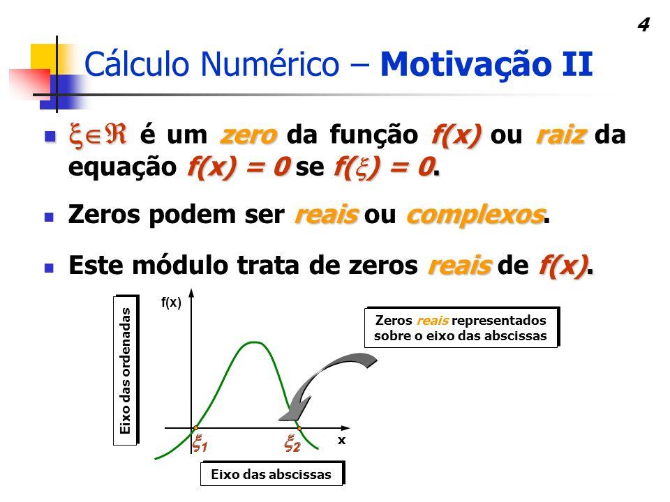 Zeros reais representados sobre o eixo das abscissas