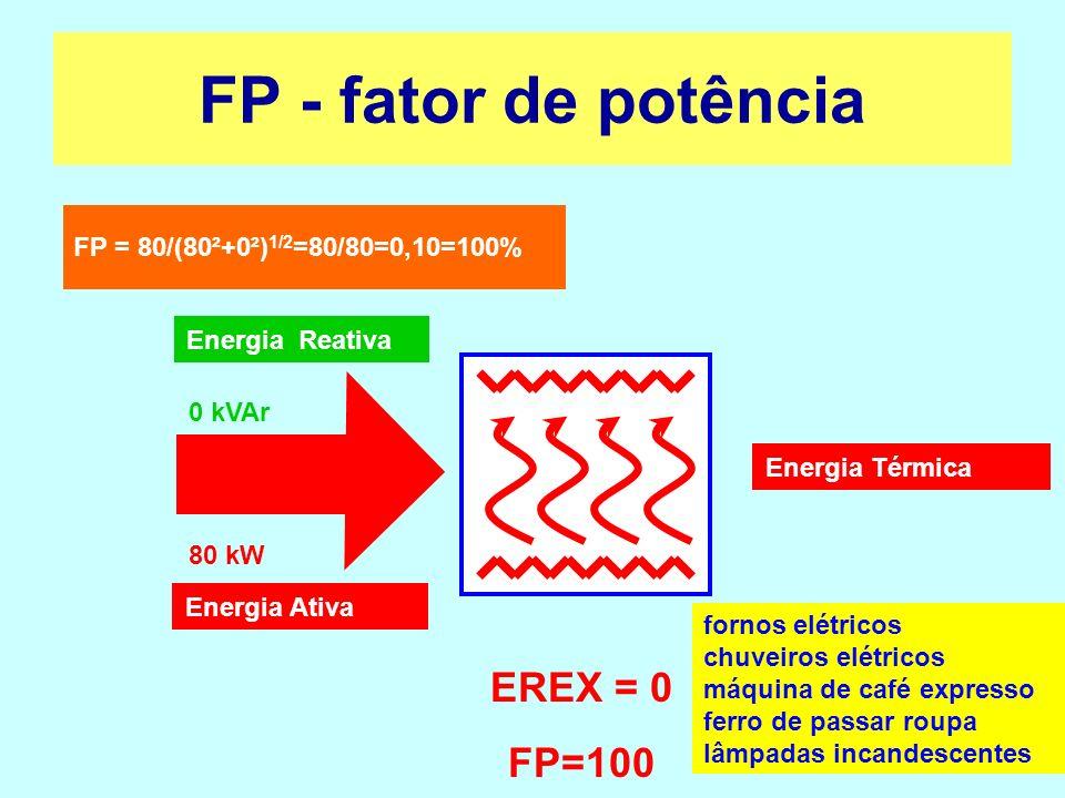 FP - fator de potência EREX = 0 FP=100