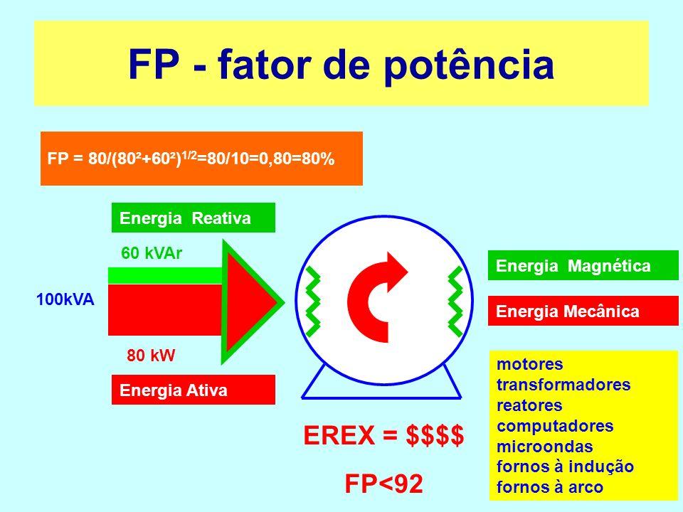 FP - fator de potência EREX = $$$$ FP<92