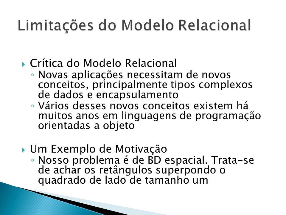 Limitações do Modelo Relacional