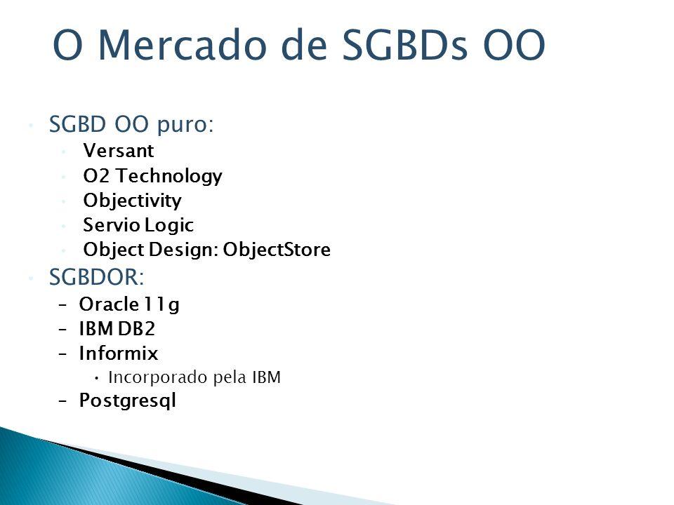 O Mercado de SGBDs OO SGBD OO puro: SGBDOR: Versant O2 Technology