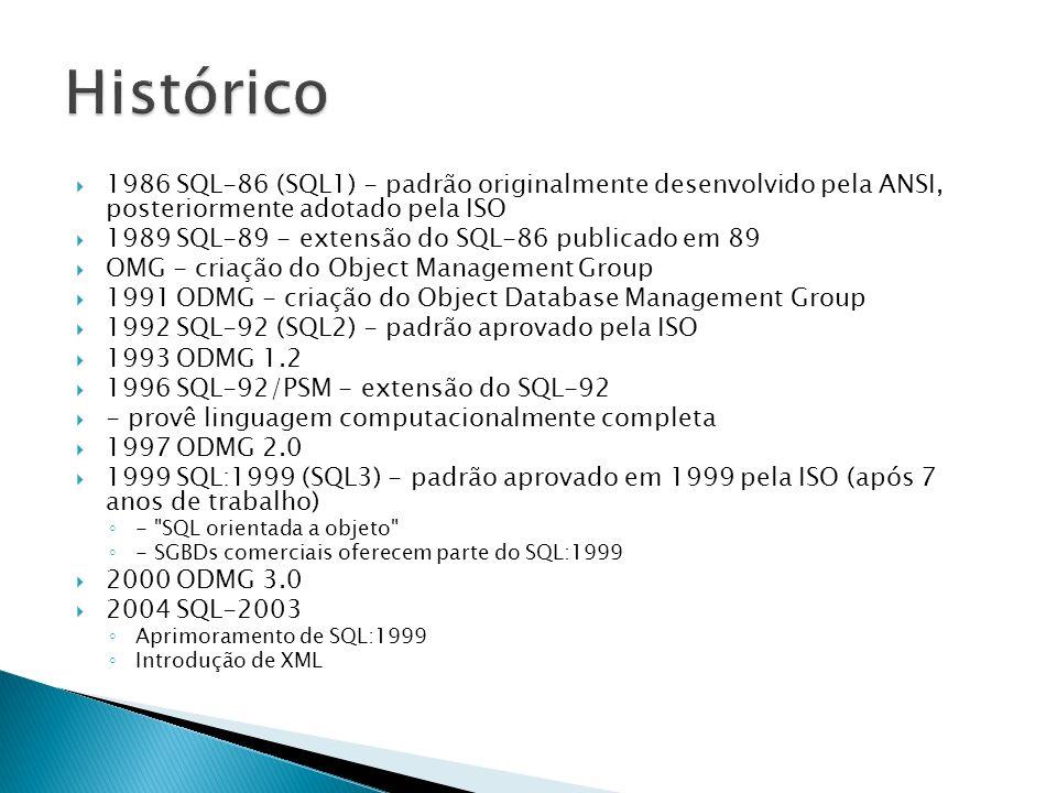 Histórico 1986 SQL-86 (SQL1) - padrão originalmente desenvolvido pela ANSI, posteriormente adotado pela ISO.