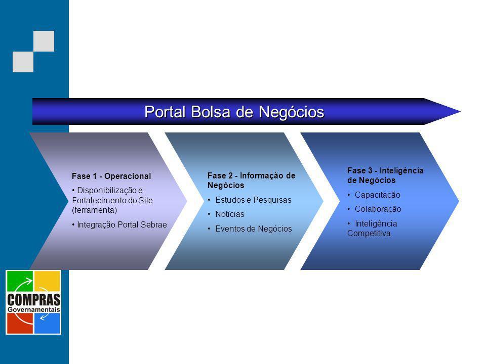 Portal Bolsa de Negócios