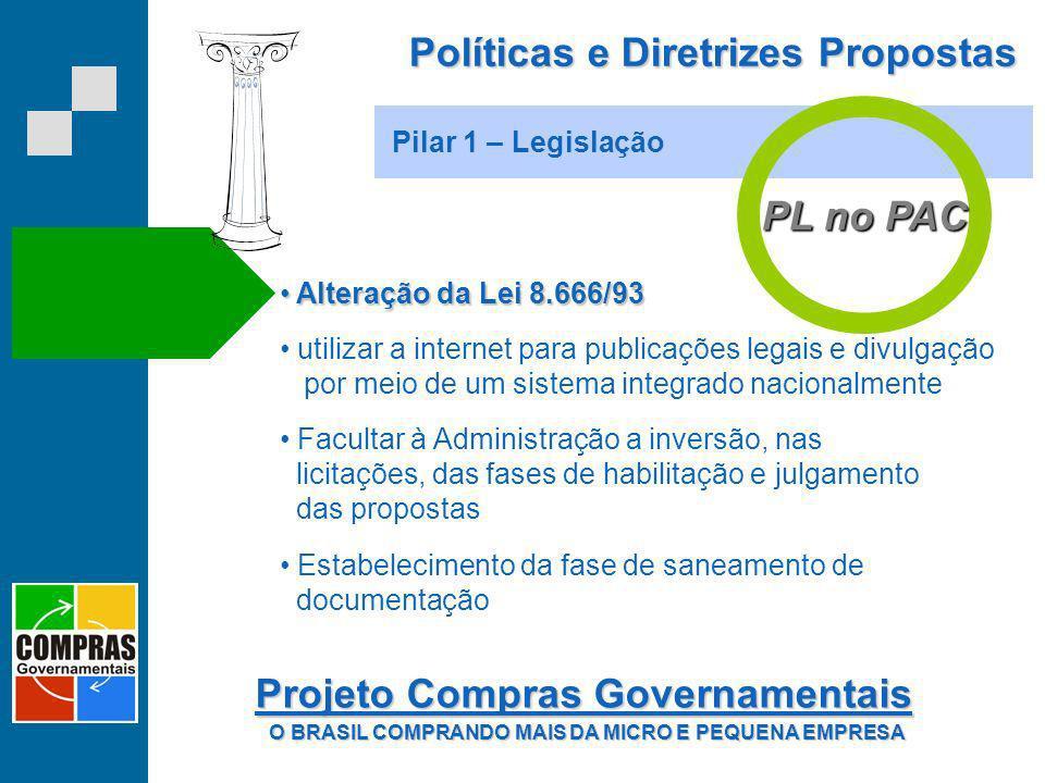 Projeto Compras Governamentais