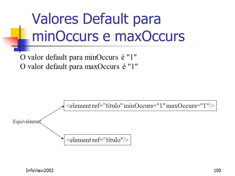 Valores Default para minOccurs e maxOccurs