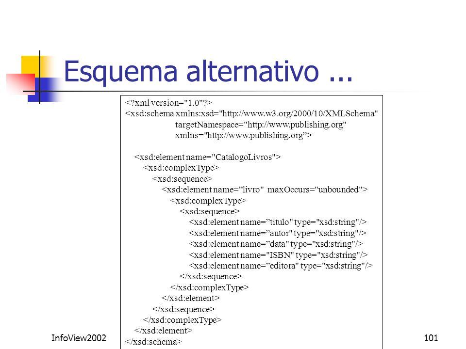 Esquema alternativo ... < xml version= 1.0 >