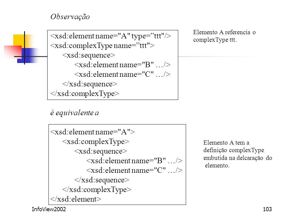 <xsd:element name= A type= ttt />