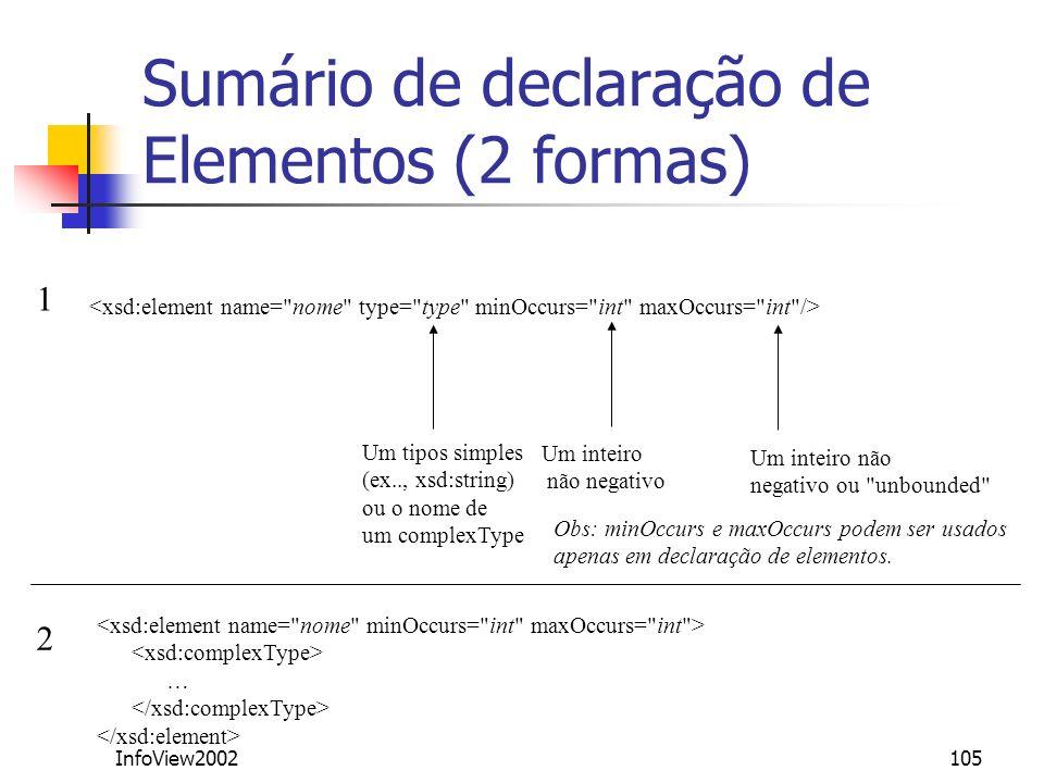 Sumário de declaração de Elementos (2 formas)